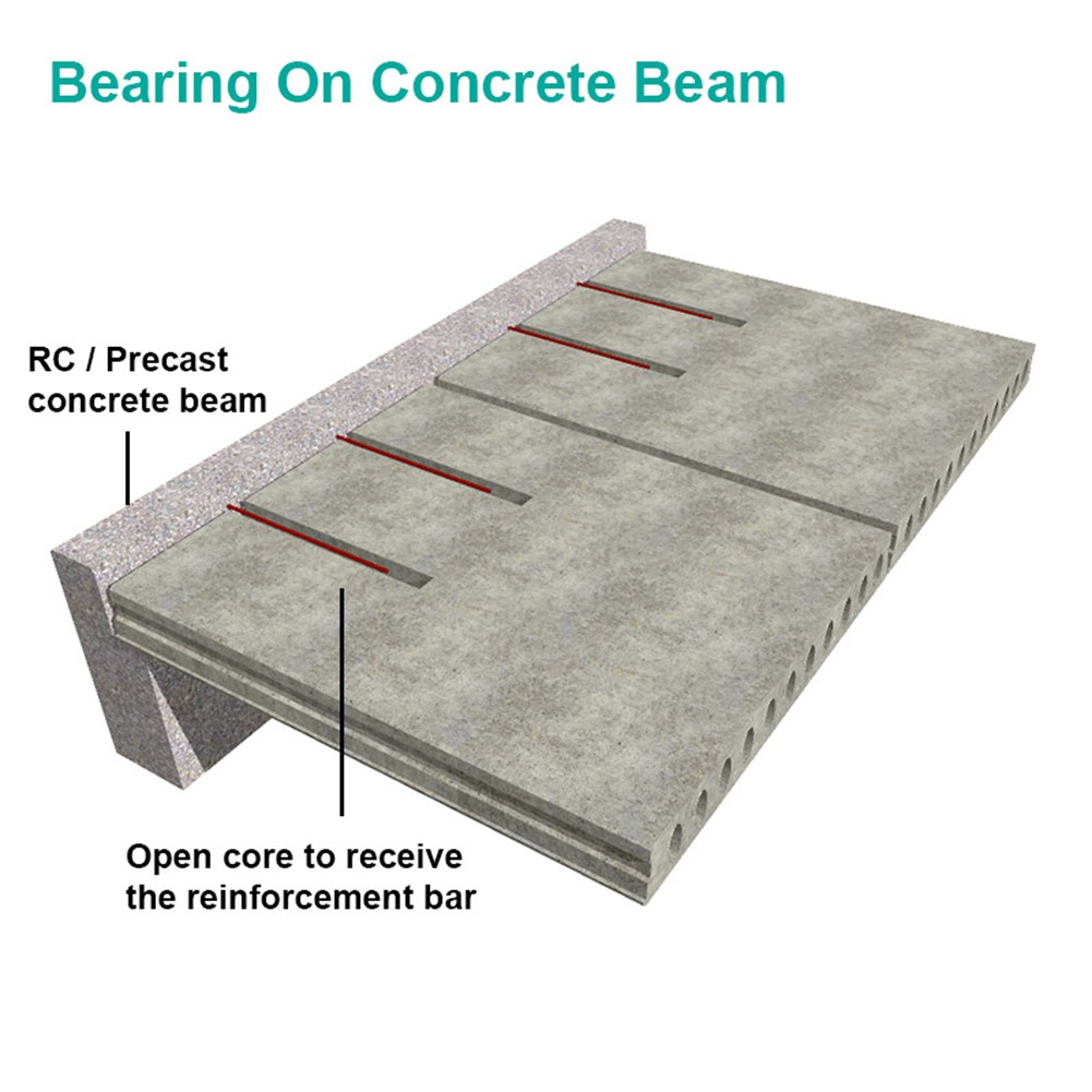 Prestressed Hollowcore | Creagh